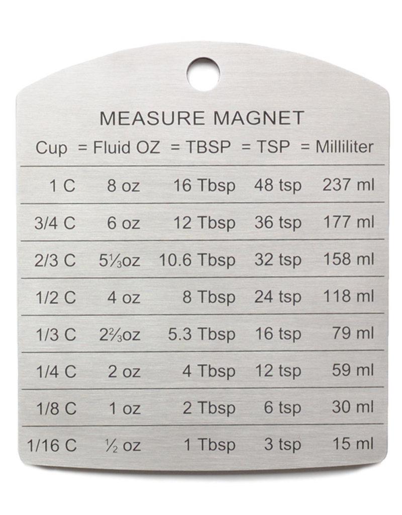 RSVP Endurance Measure Magnet