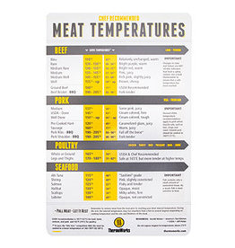 Thermoworks Meat Smoking Guide Magnet
