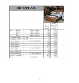 TCE Penn Lake 7 Drawer Dresser