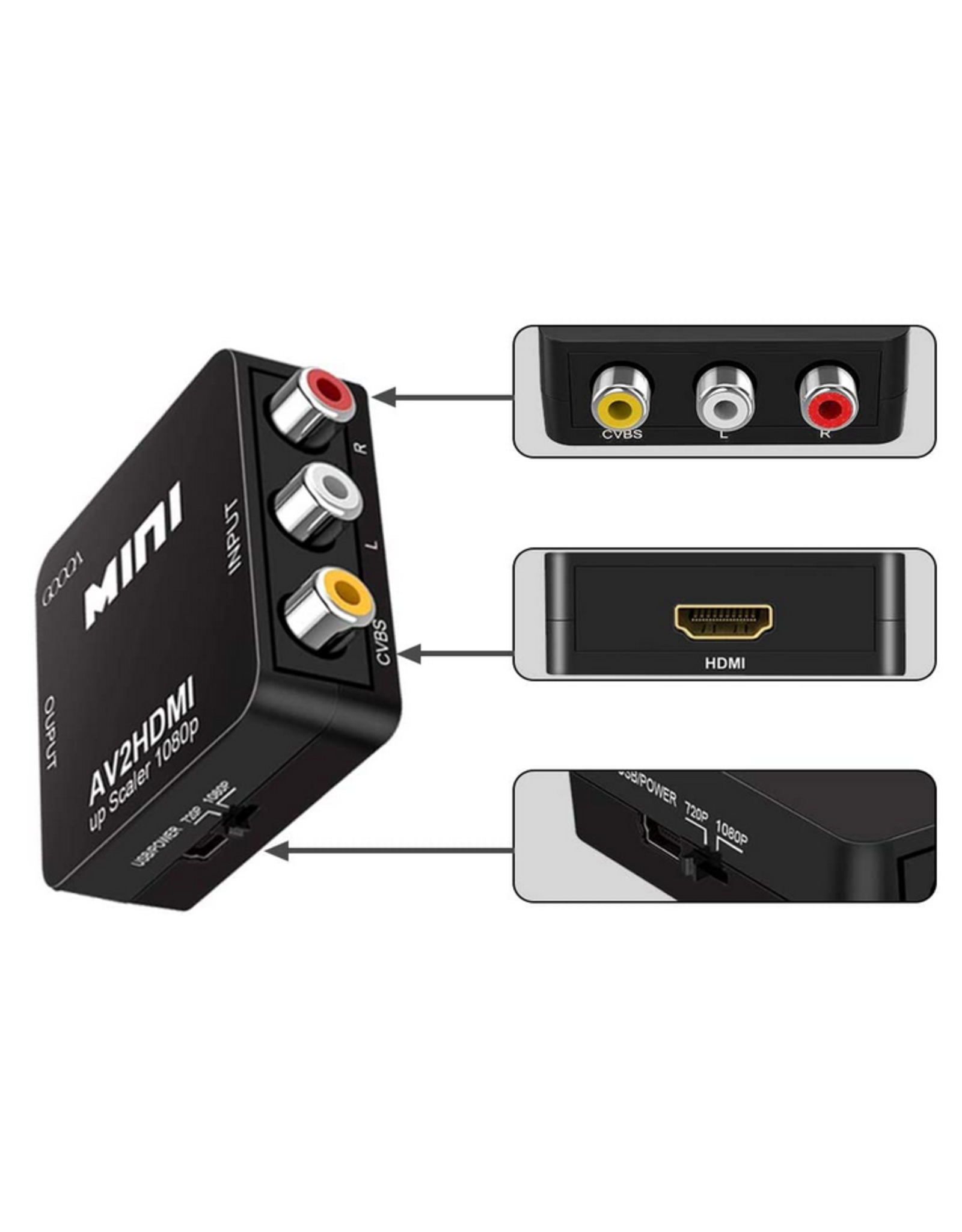 GOOOA Mini RCA to HDMI Converter