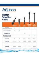 Aqueon AQUEON Mini Heater 10W CUL For Desktop Aquariums