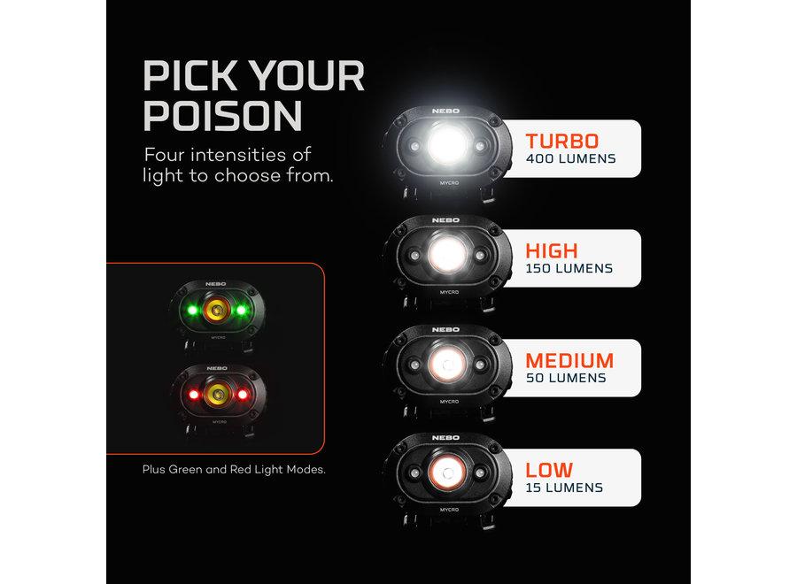 NEBO Headlamp Mycro RC 400 Lumens