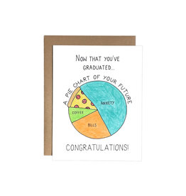 Chateau Blanche Mom Pie Chart Future Card
