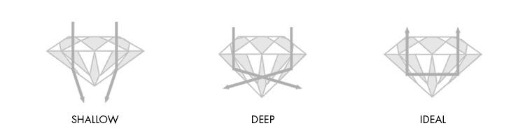 diamond-guide-cuts.png
