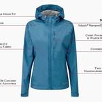 Sherpa Adventure Gear SW2137  Kunde 2.5 Layer jacket