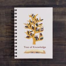 Notebook- Tree of Knowledge-Large (Sri Lanka)