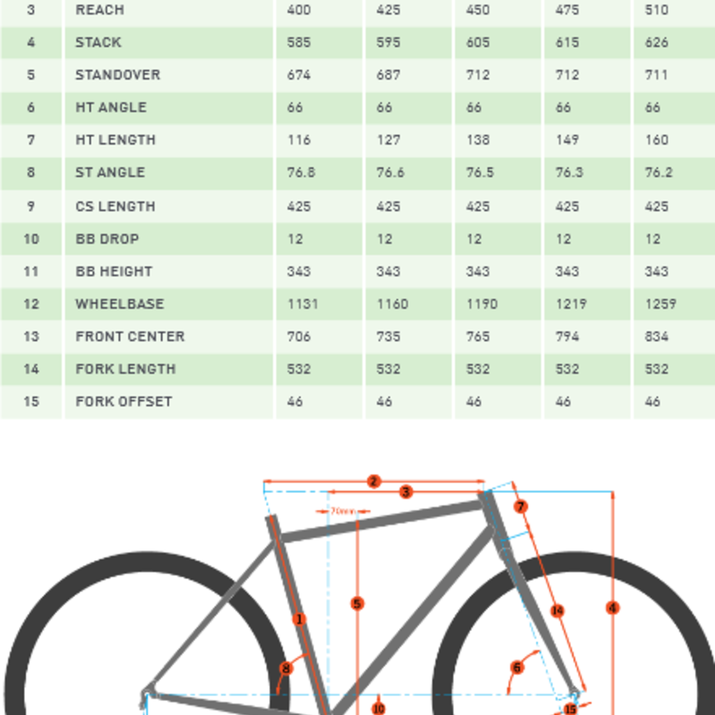 Kona Bicycles 2021 Process 134 DL 27.5 Frameset w/Rockshox Deluxe Ultimate