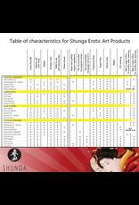 SHUNGA - EROTIC MASSAGE OIL - AMOUR (SWEET LOTUS) 8oz