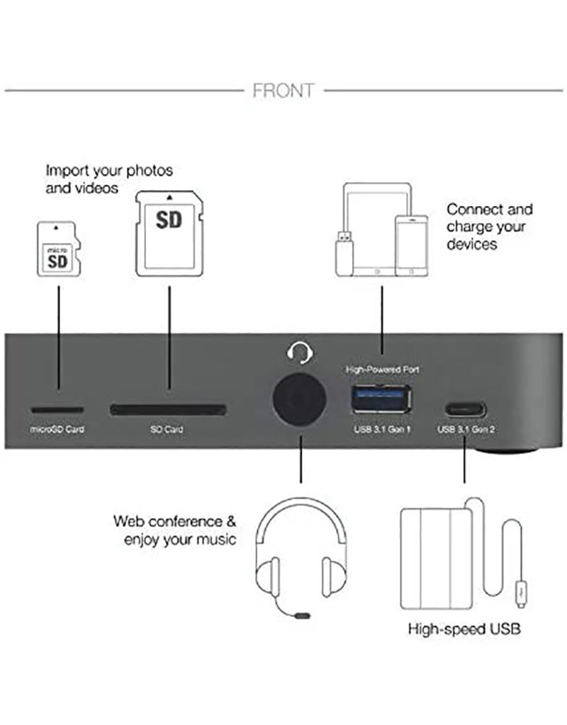 OWC Thunderbolt Dock 3 to 14 OWC Cable Ports - Cosmic Grey