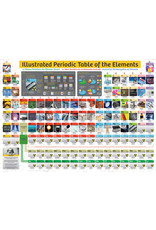 Eurographics Illustrated Periodic Table of the Elements 300pc Puzzle