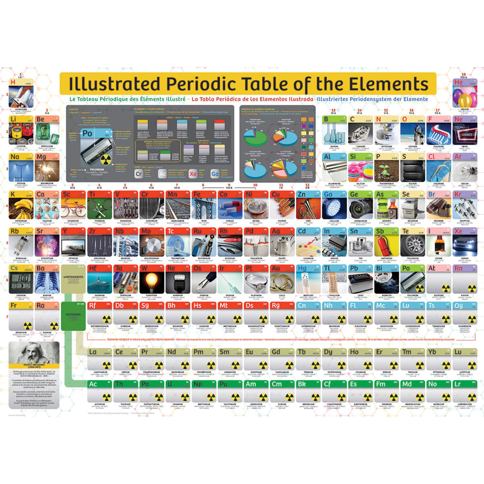 Eurographics Illustrated Periodic Table of the Elements  - 300 Piece Jigsaw Puzzle