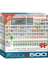 Eurographics Illustrated Periodic Table 500p