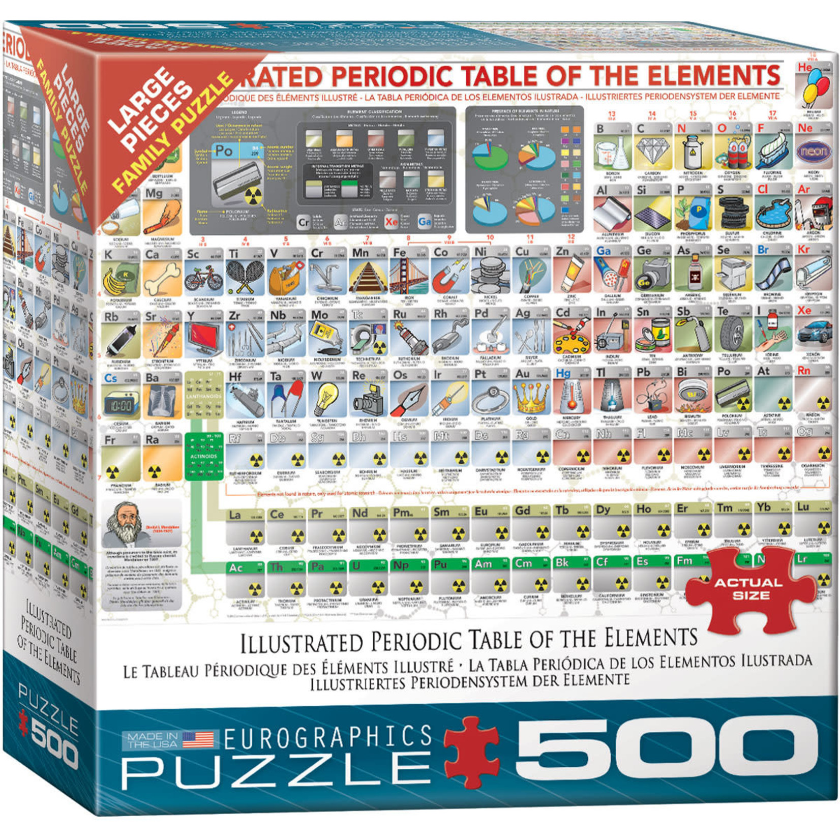 Eurographics Illustrated Periodic Table - 500 Piece Jigsaw Puzzle