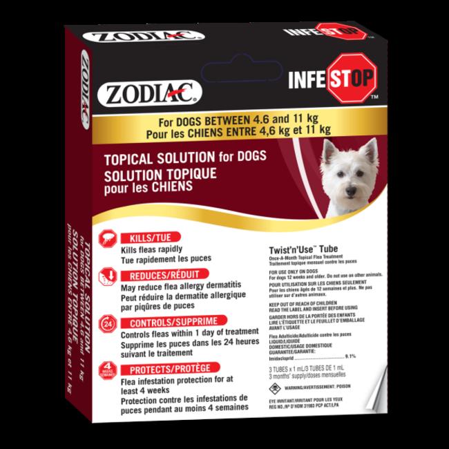 Zodiac Infestop Dogs 4.6 kg to 11 kg