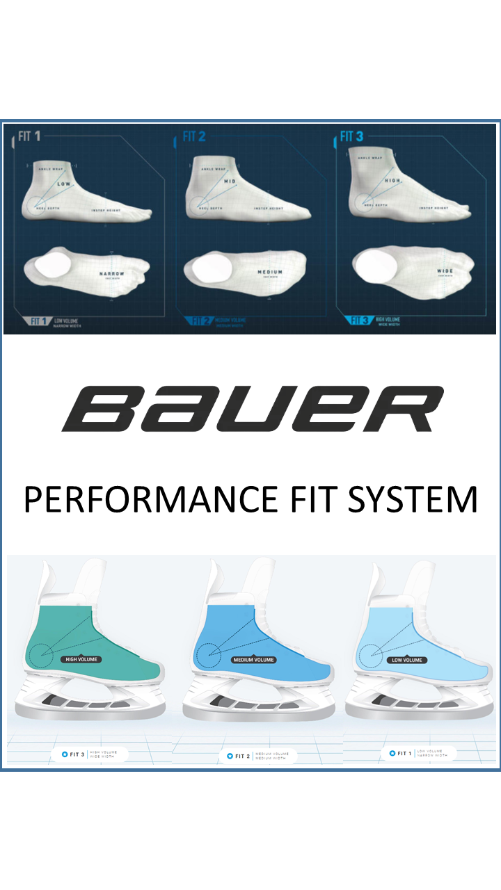 bauer new fit system