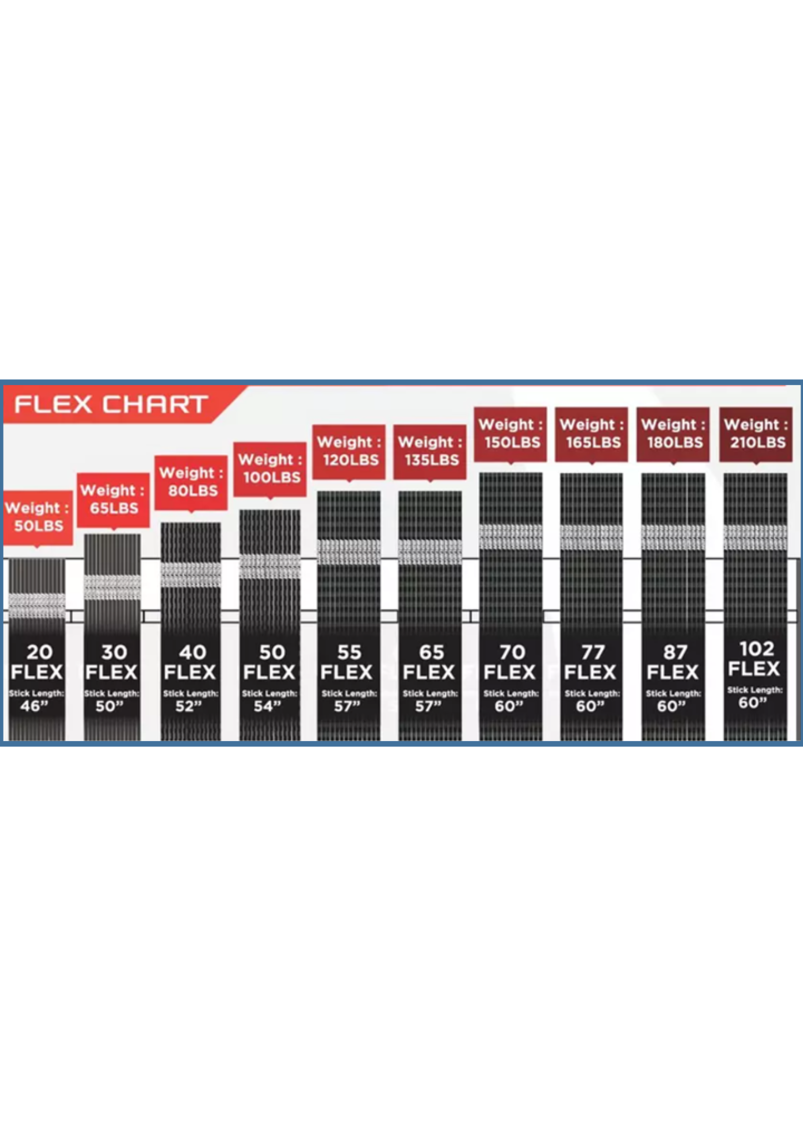 Bauer Vapor Hyperlite Jr Stick 40 Flex