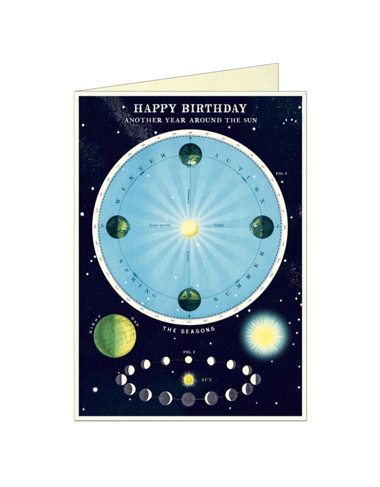 Cavallini Papers & Co. BIRTHDAY- Happy Birthday Astronomy Chart Greeting Card Brittany GC/HBASTRO