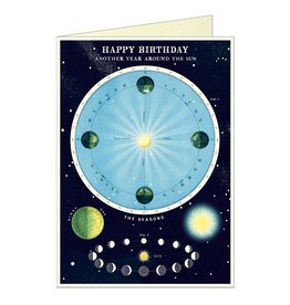 Cavallini Papers & Co. BIRTHDAY- Happy Birthday Astronomy Chart Greeting Card Brittany GC/HBASTRO