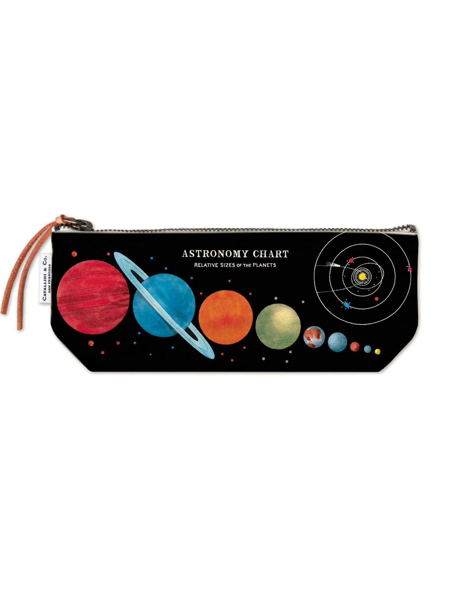 Cavallini Papers & Co. Astronomy Chart Mini Pouch POUCHMINI/ASTRO