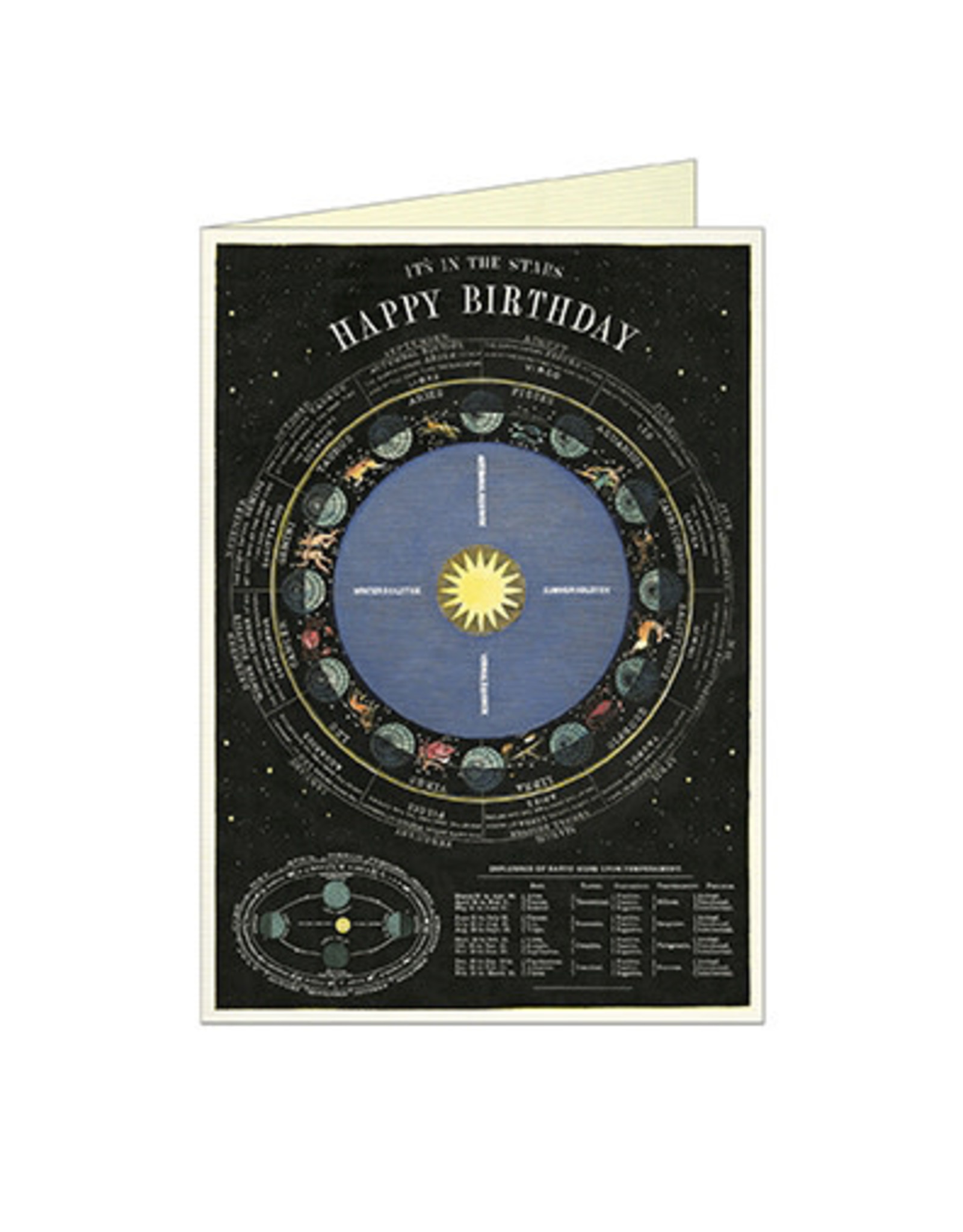 Cavallini Papers & Co. Happy Birthday Zodiac Notecard