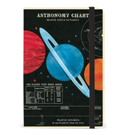 Cavallini Papers & Co. Small  Astronomy Notebook