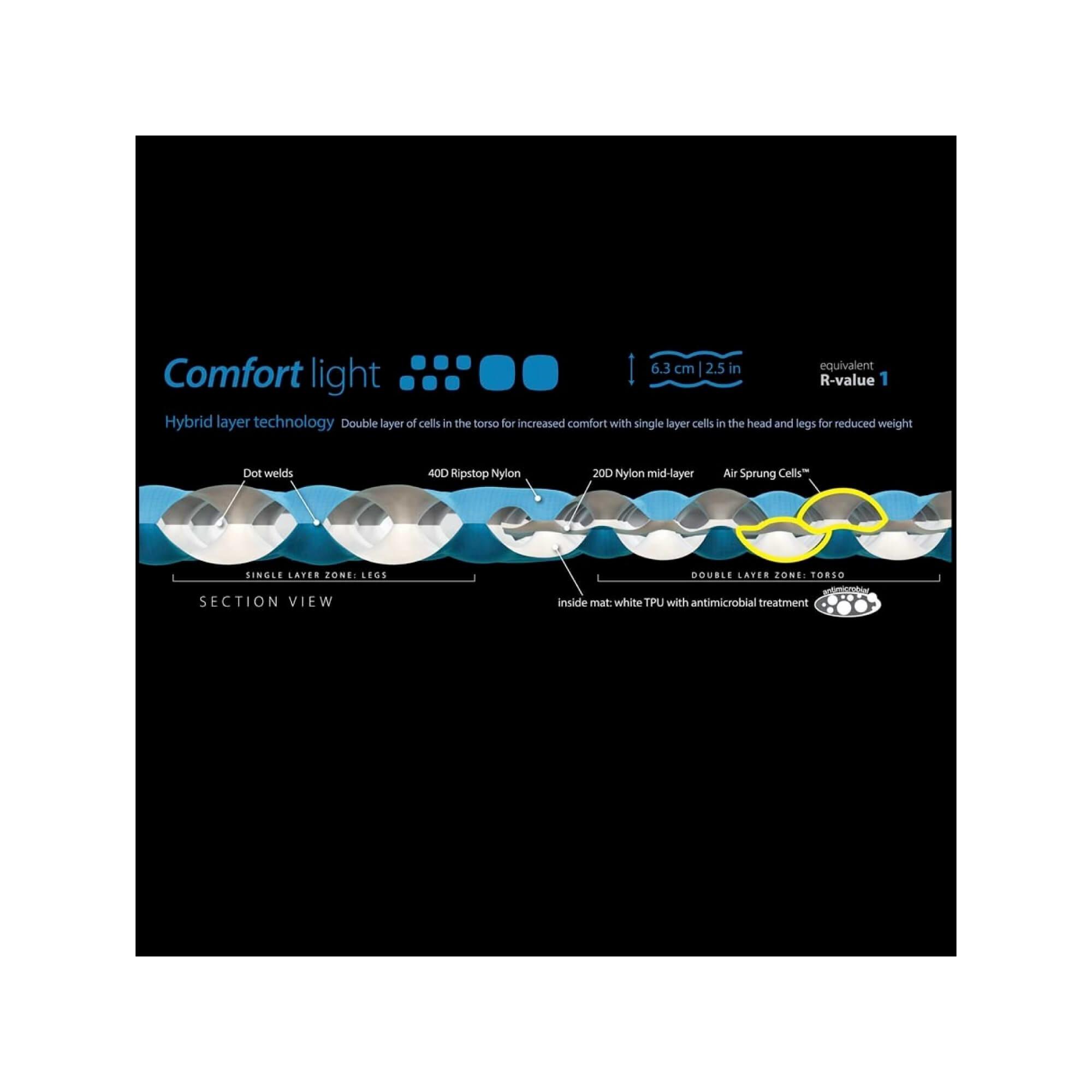 Comfort Light Mat AS-5