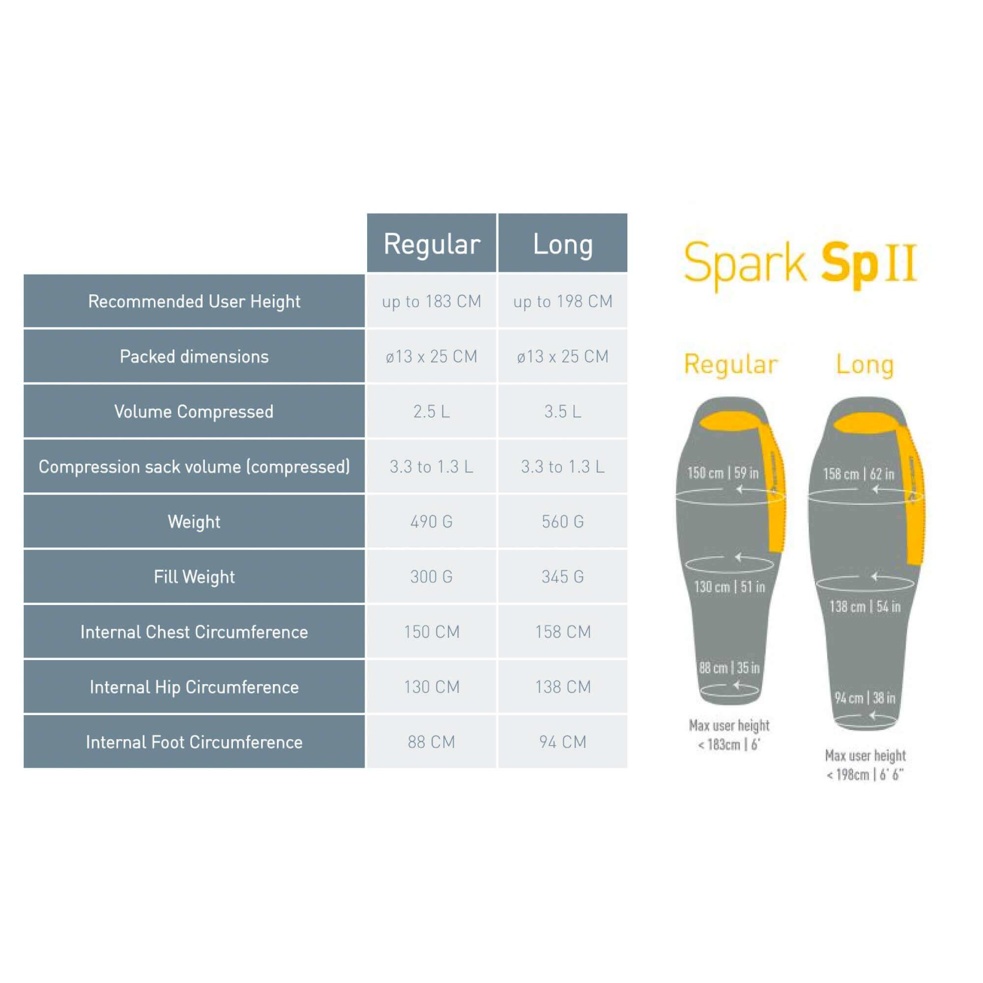 Spark SPII Regular Left Zip-7