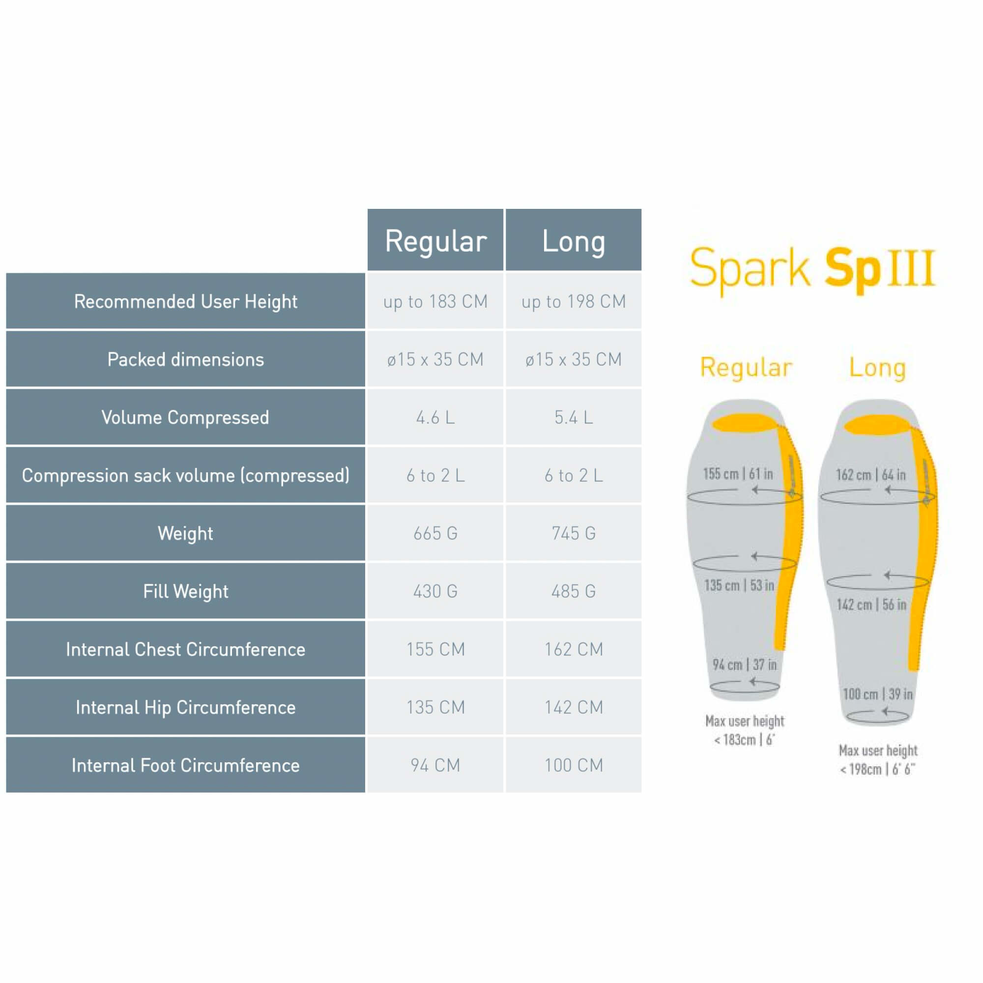 Spark SPIII Regular Left Zip-6