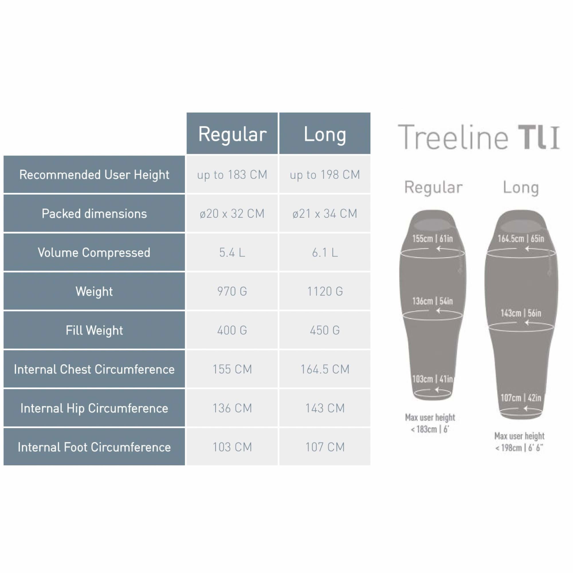 Treeline TLI Regular Left Zip-9