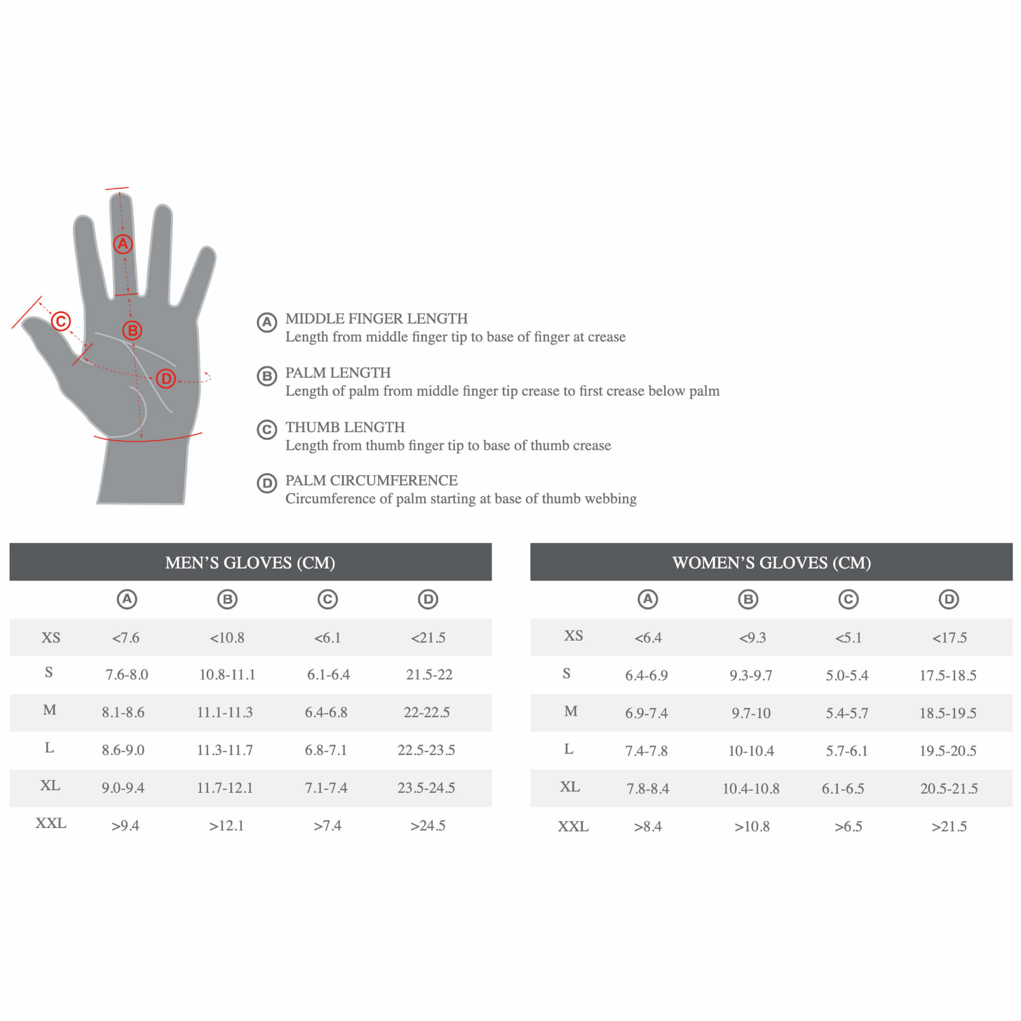 Men's Body Geometry Grail Gloves-7