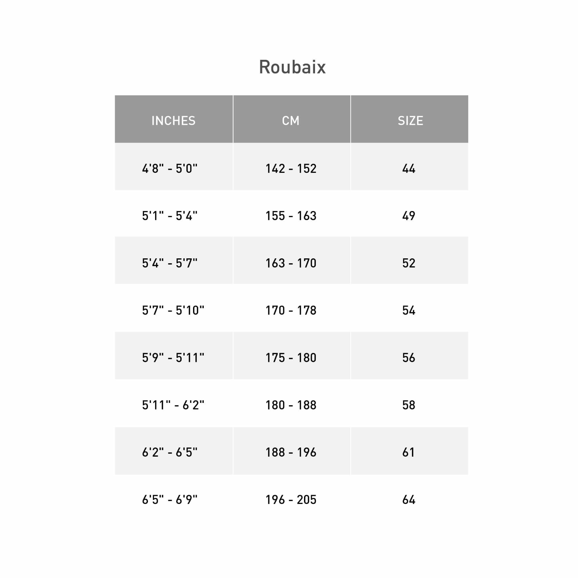 Roubaix Expert 2021-5