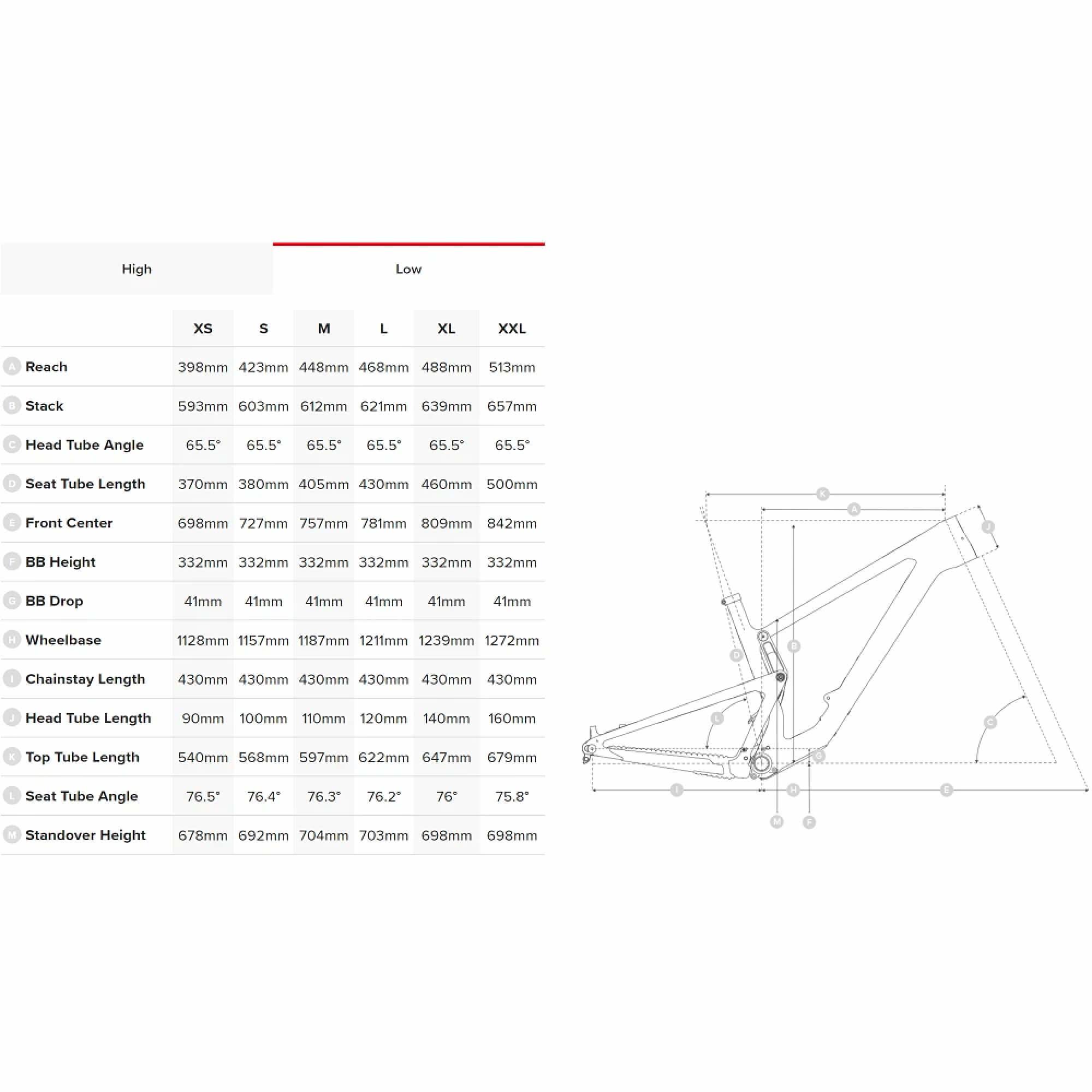 Tallboy 4 CC Frame Fox Float Factory  2021-3