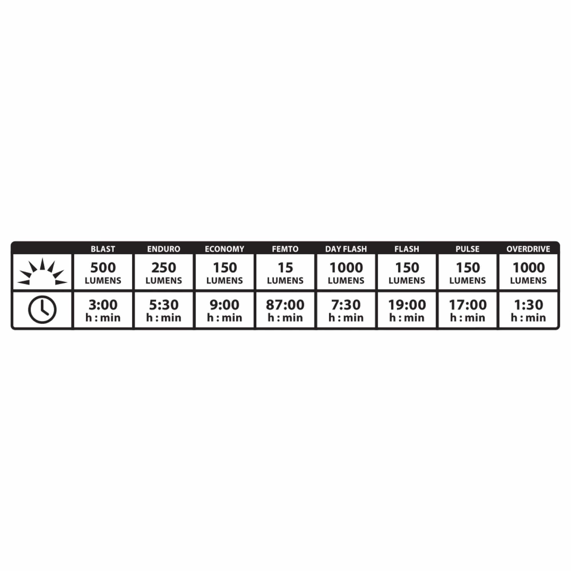 Lite Drive 1000XL - Blk/Higlos-4