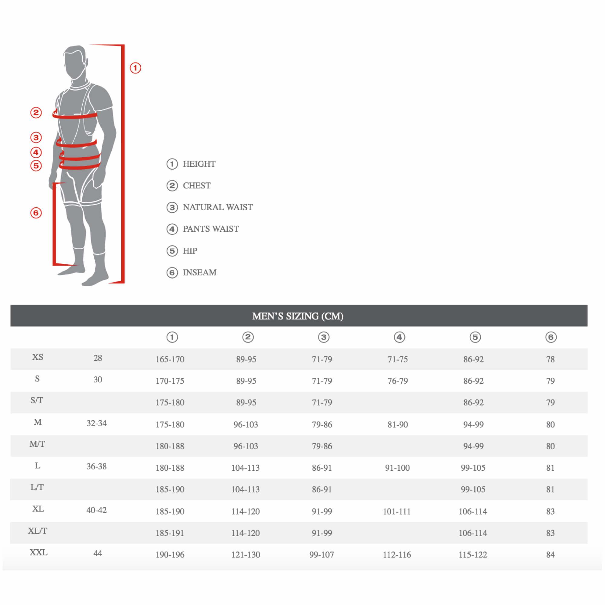 Men's RBX Adventure Jersey Short Sleeve 2021-2