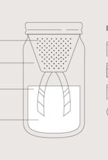 Modern Sprout LLC Self Watering Garden Herb Kit
