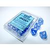 BOREALIS 10D10 SKY BLUE/WHITE LUMINARY