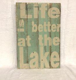 Signs Life at Lake