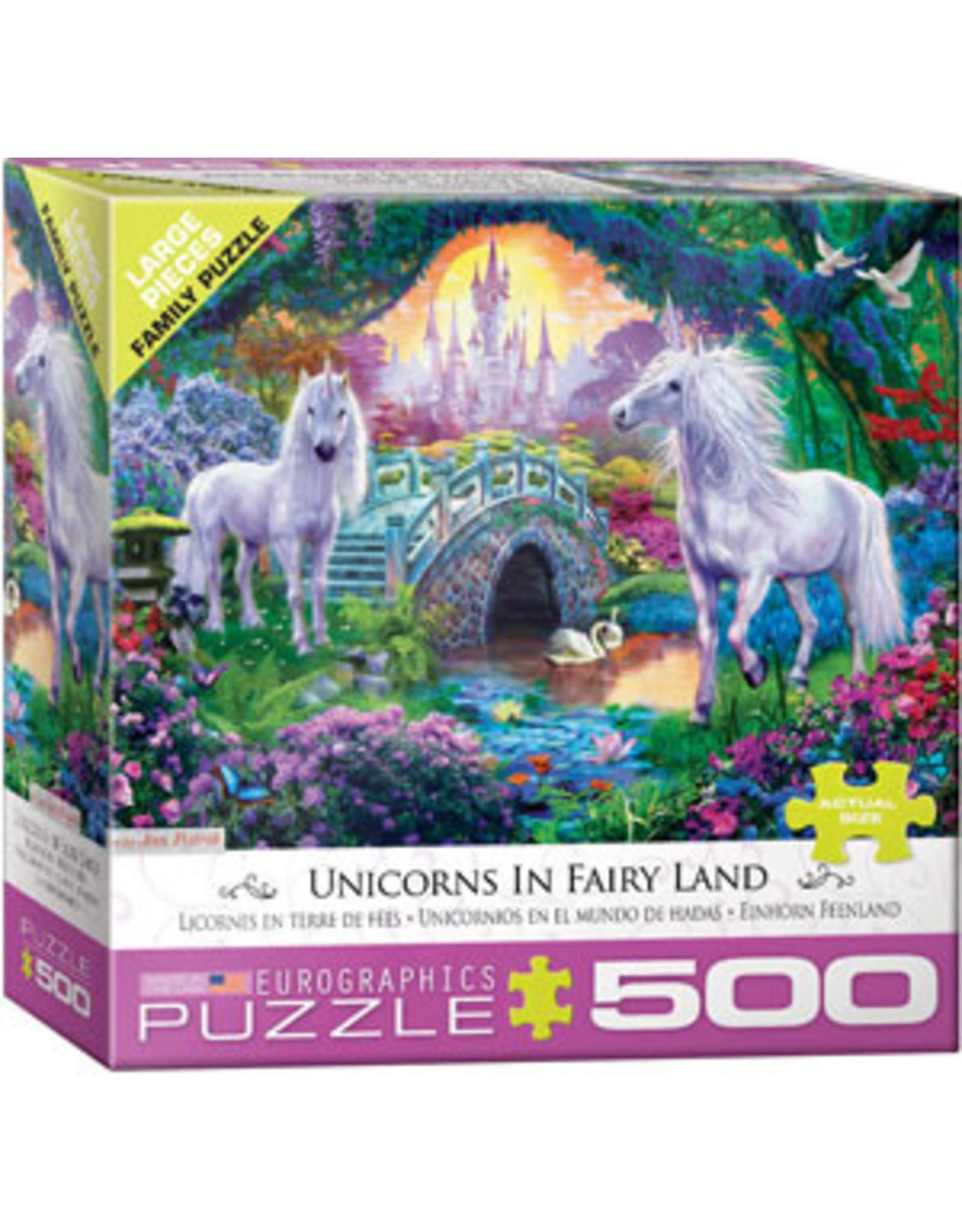 Eurographics Unicorns in Fairy Land