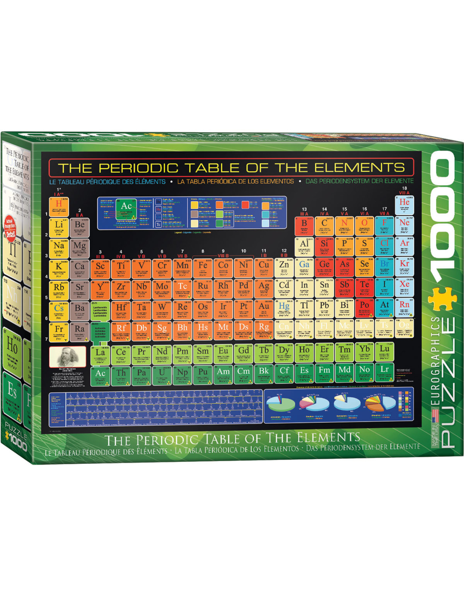 Eurographics The Periodic Table of the Elements (1000 pc)