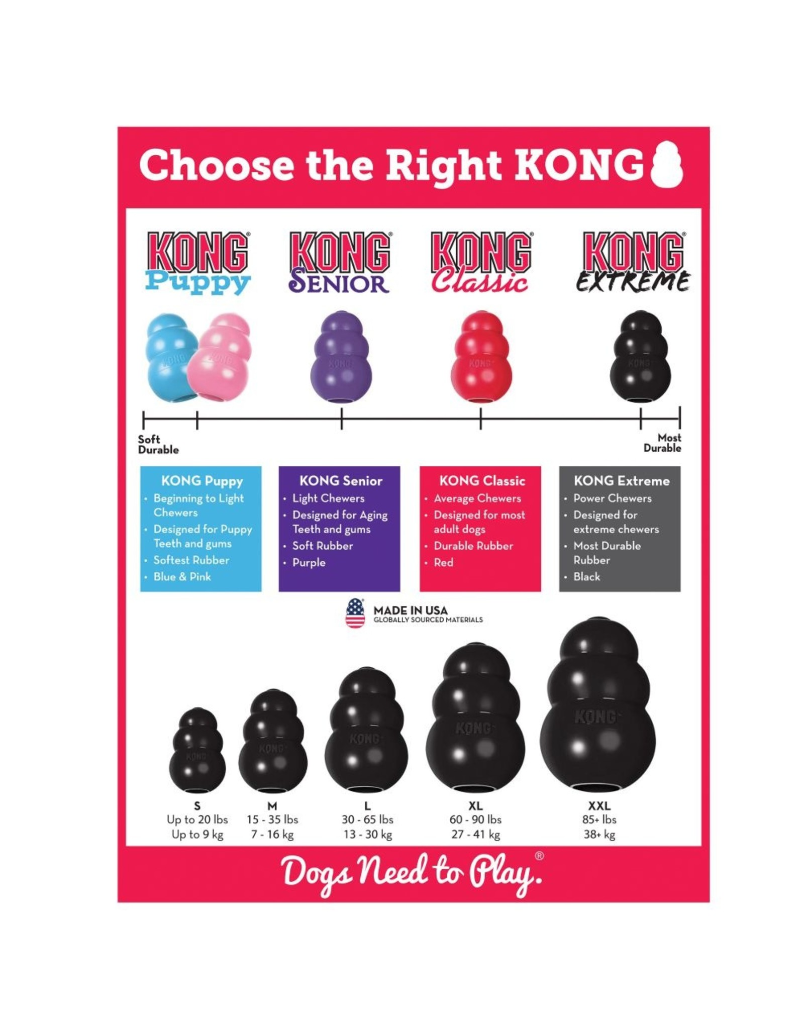 Kong Kong ExtremeDog Toy Black