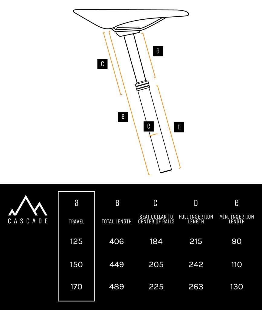 Cascade Dropper Post measurements