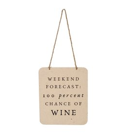 Weekend Forecast Sign