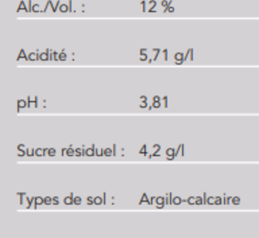 Vin rouge PHÉNIX ROUGE (4.2g/L)