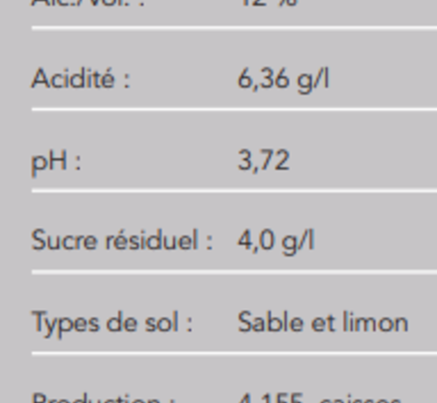 Vin Rosé GABRIELLE (4.0g/L)