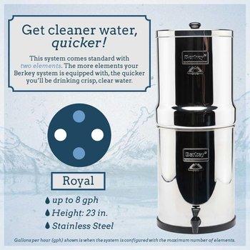 Berkey Water Purification Royal  3.25 gal.