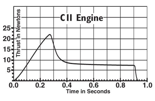 EST 1523 C11-5 STD ENGINE (2)