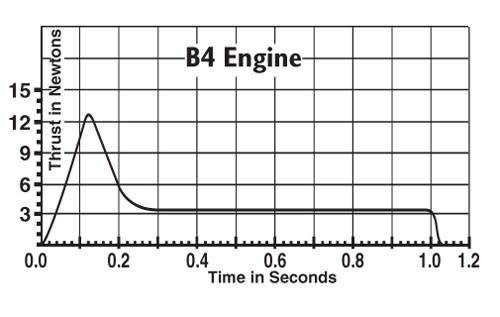 EST EST1602 B4-4 ENGINE