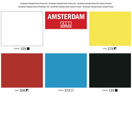 Royal Talens Amsterdam Standard Acrylic Primary Set Of 5 120Ml