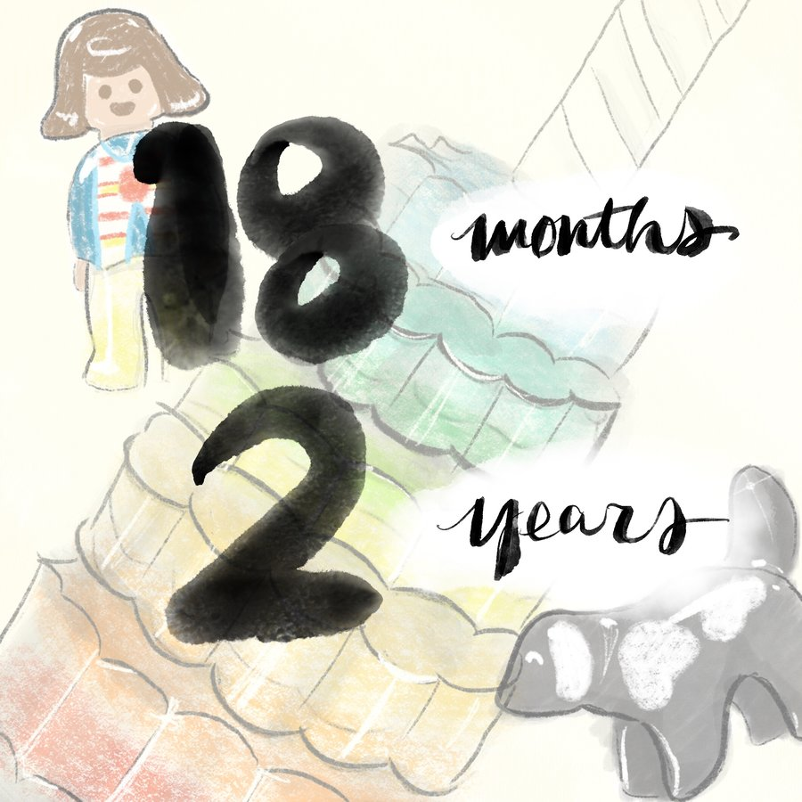 For 18 Months to 2 Years