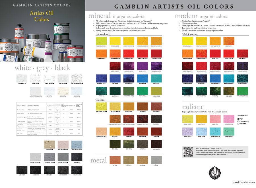 GAMBLIN ARTIST GRADE OIL